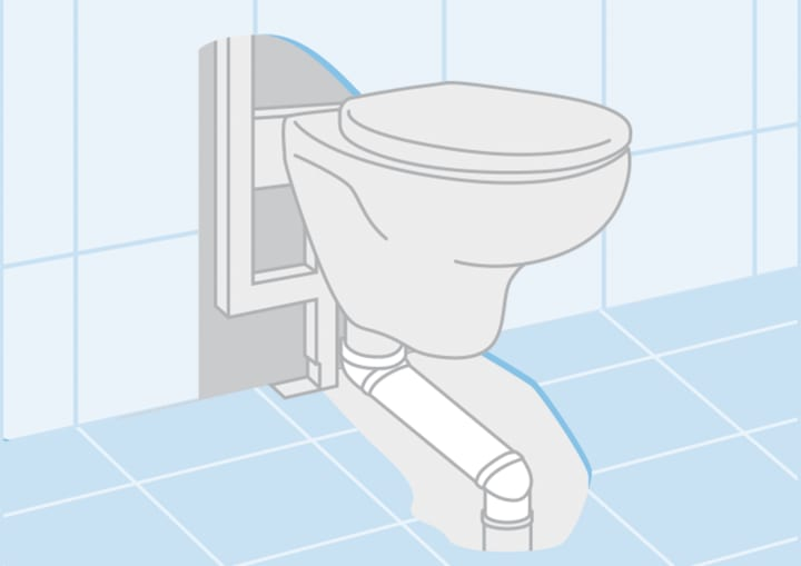 Offset Elbow To Adapt Wall Hung Toilets Floor Drain Installation Systems For Toilet Products Roca